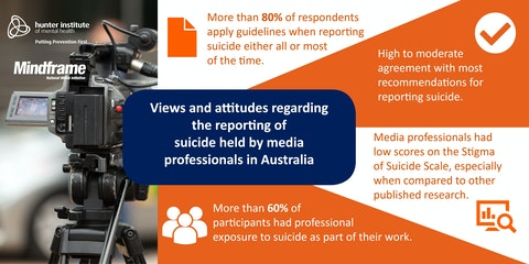 Media Research Findings