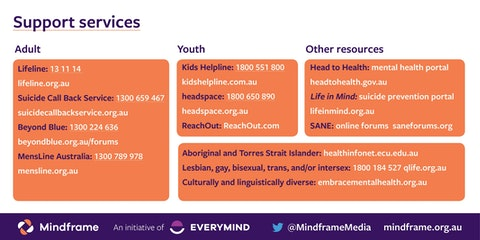 Mindframe Social Media Card General Help Seeking